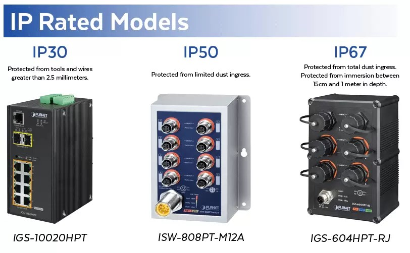 IP-Rated Planet PoE Switches