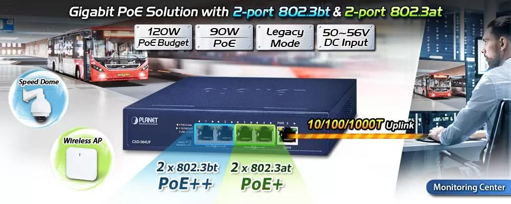 GSD-504UP Gigabit PoE Solution