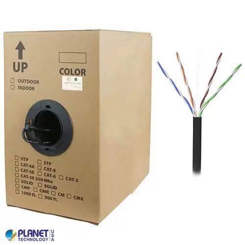 CP-C6-SD-OTD-1 Cat6 Cable Bundle