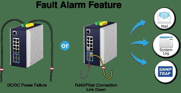 Fault Alarm Feature