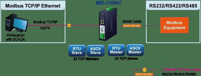 IMG-2105AT Application Diagram