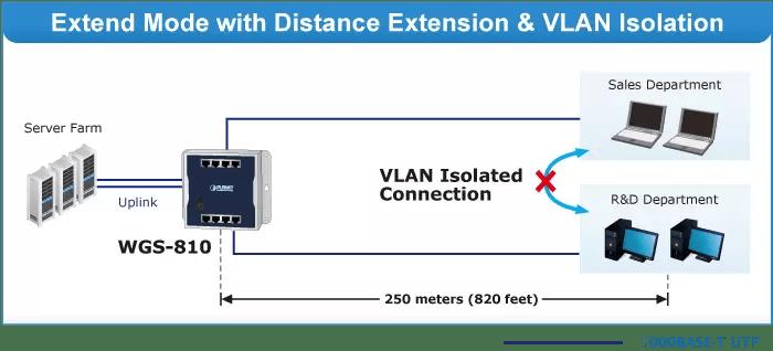 WGS-810 Extend Mode