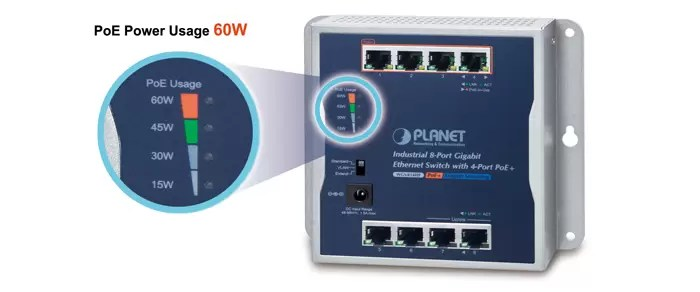 WGS-814HP PoE Power Usage LED