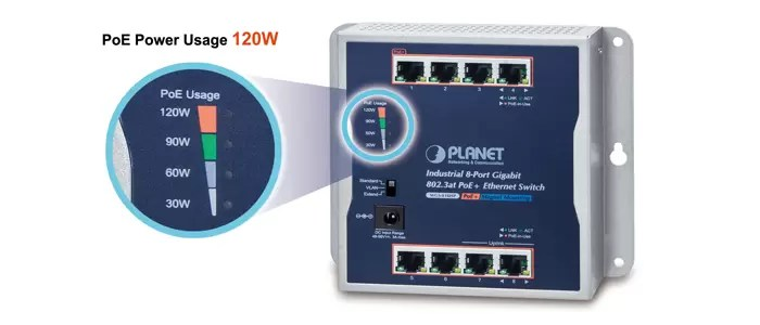 WGS-818HP PoE Power Usage LED