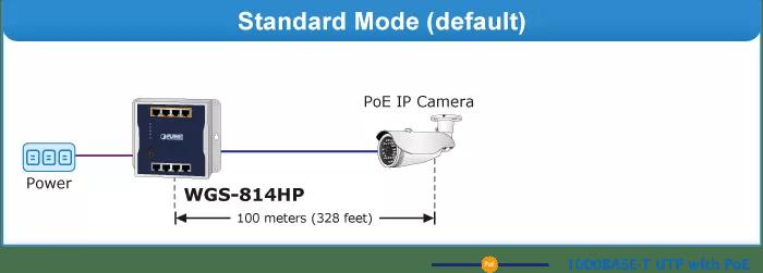 WGS-814HP Standard Mode