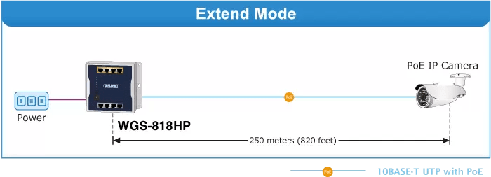 WGS-818HP Extend Mode