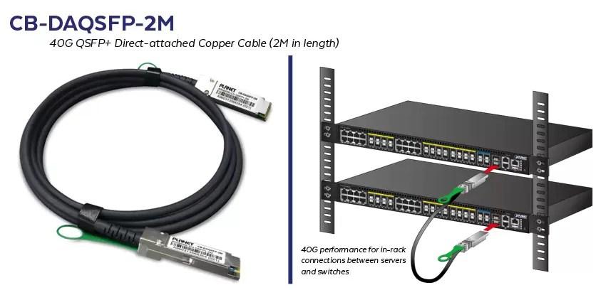 CB-DAQSFP-2M QSFP Cable