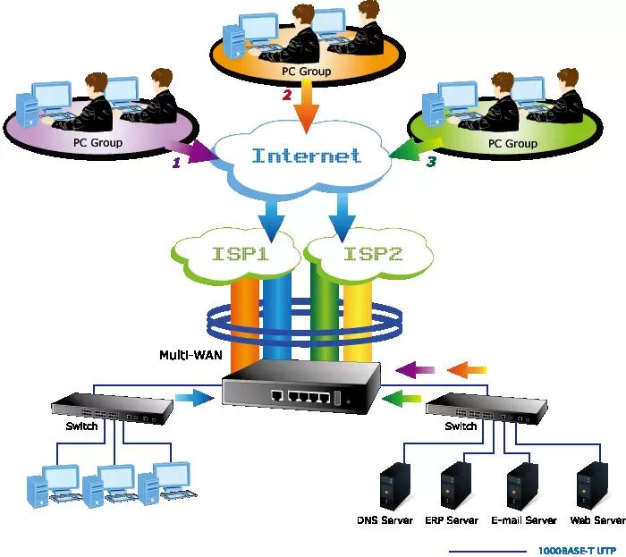 IVR-100 Application Diagram