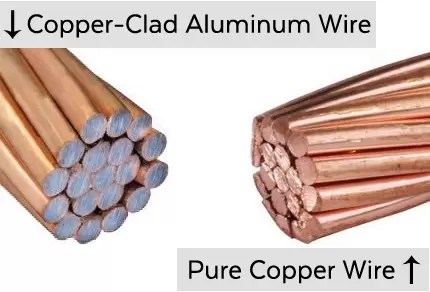 Copper Wire Ethernet Cable Types