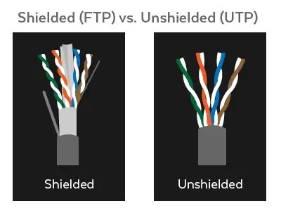 Unshielded (UTP) vs. Shielded (FTP) Ethernet Cables