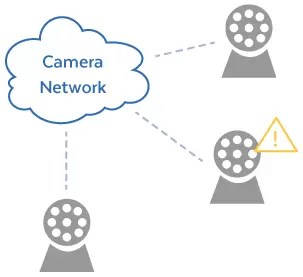Unusual Camera Network Issues