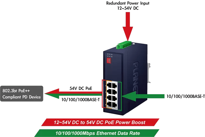 IPOE-470-12V with Power Boost