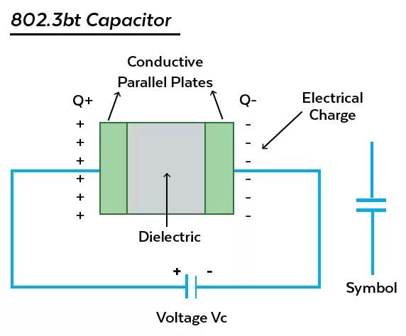 802.3bt Capacitor