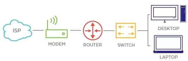Switch Application Diagram