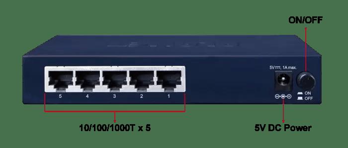 GSD-503 Ports