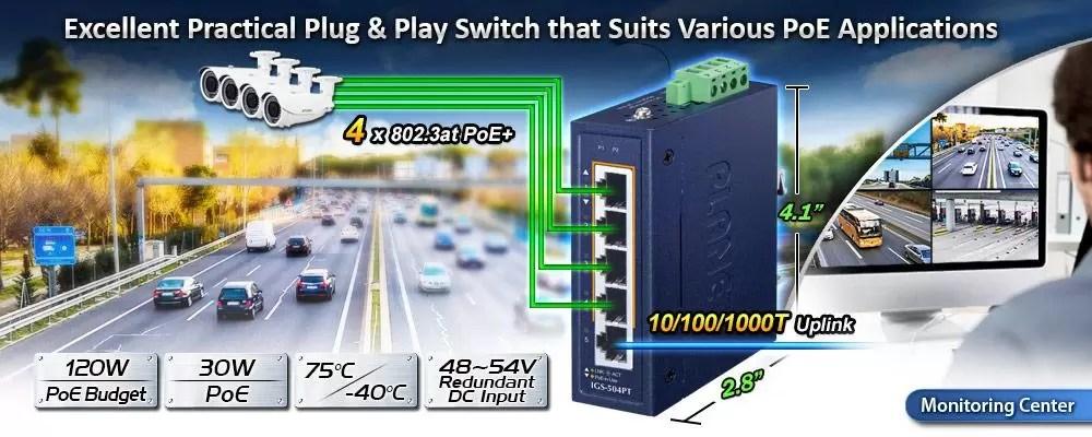 IGS-504PT Features