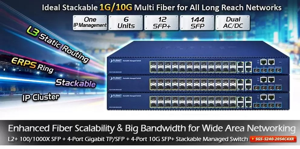 SGS-5240-20S4C4XR Features