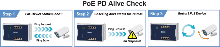 WGS-4215-8HP2S PoE PD Alive Check