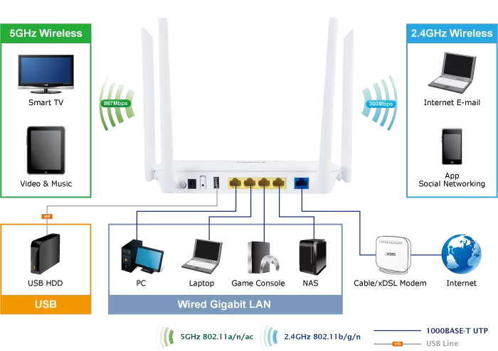 Router Application