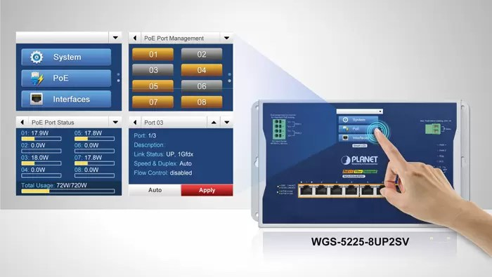 WGS-5225-8UP2SV LCD Screen