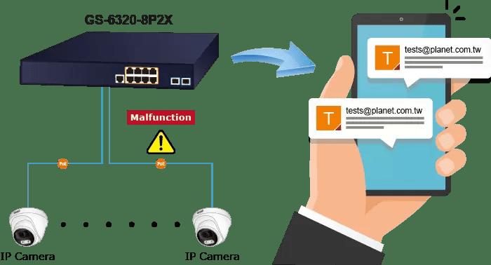 SMTP/SNMP Trap Alert