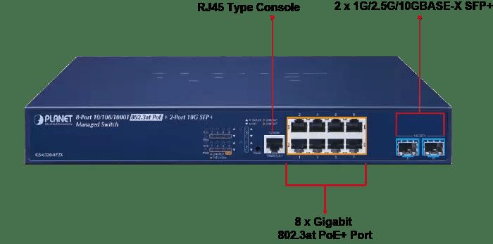 GS-6320-8P2X Front Panel