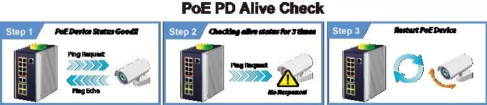 PD Alive Check
