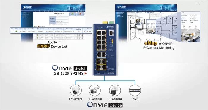 ONVIF Support
