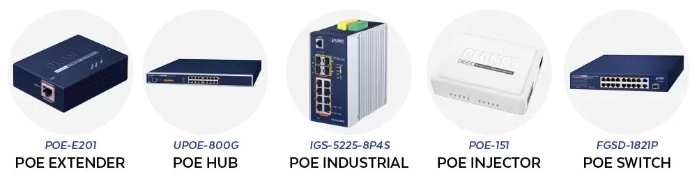 Planet PoE Devices