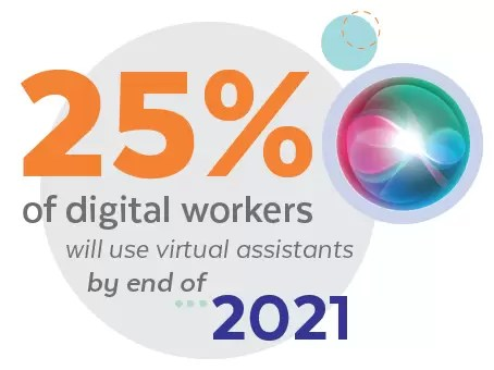 Virtual Assistant Stat