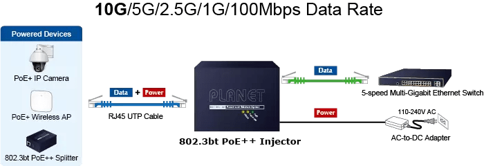 POE-176-95 Application Diagram