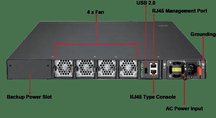 XGS-6350-48X2Q4C Back Panel