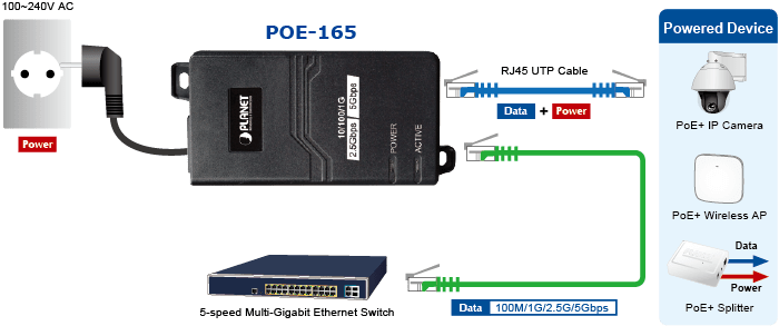 POE-165 Application Diagram