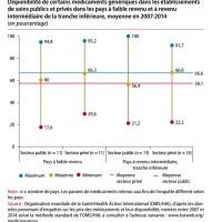 Des Objectifs du Millénaire pour le développement (OMD) aux Objectifs de Développement Durable (ODD)