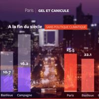 Video du jour : Quelle évolution du climat en France métropolitaine sans politique climatique ?