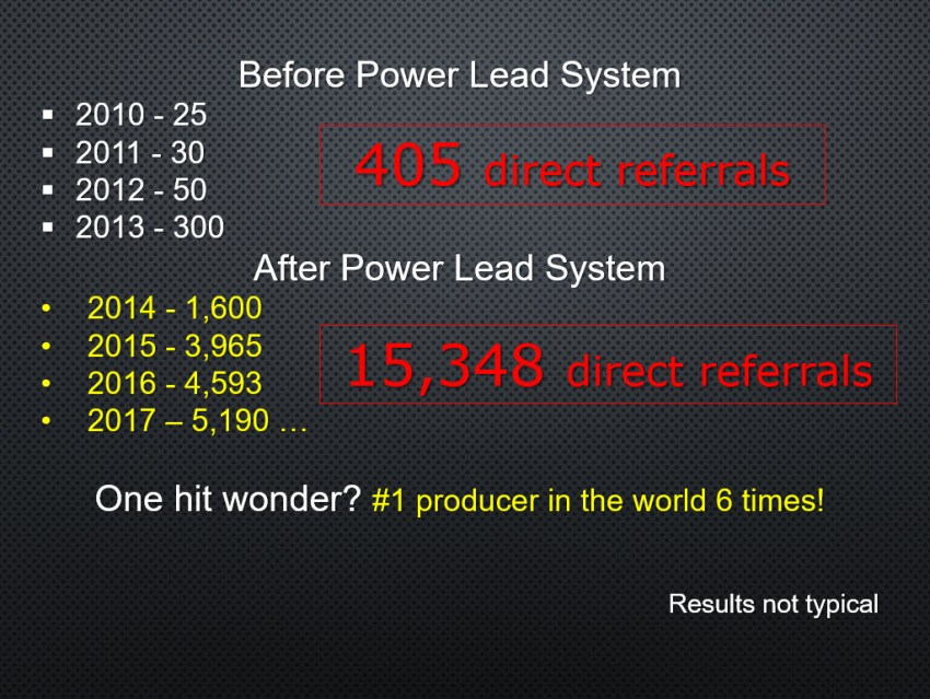 power lead system proof