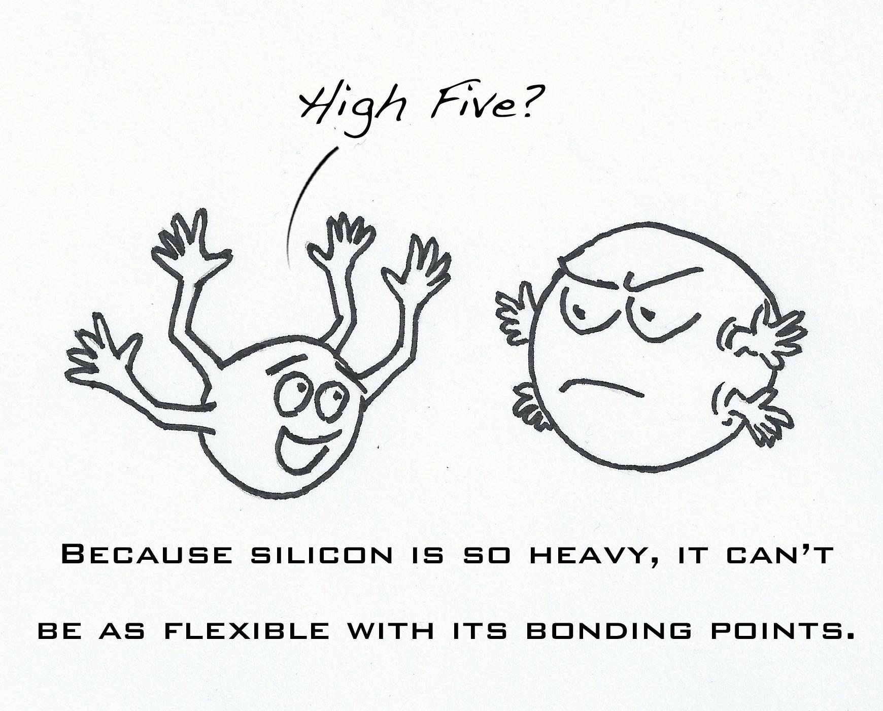Carbon Vs Silicon
