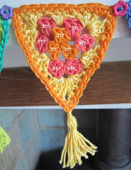 Carnival Crochet Bunting Pattern