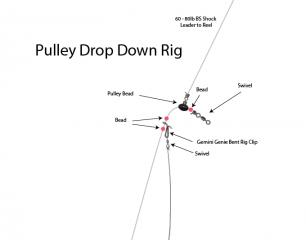 pulley drop down rig