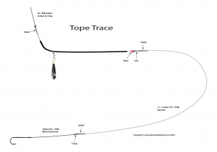 tope trace