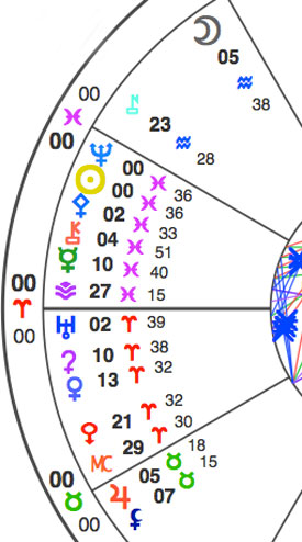 Chart for the Sun-Neptune conjunction earlier Sunday. You can tell there is a conjunction because both points have the same degree value, 00 Pisces 36. Note the Aquarius Moon above, and the many other points in Pisces and Aries below.