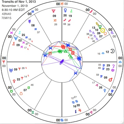 """Full chart for the fourth exact contact of the Uranus-Pluto square this Friday. Notice all the planets with a bold """"09""""next to them (and with numbers close to that). Those are all planets in aspect to each other this week, and in aspect to the Uranus-Pluto square. View larger chart here and glyph key here."""