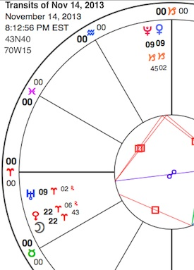 Simplified chart section for Venus exactly square (to the arc minute) Uranus in Aries, and mere hours away from exact conjunction to Pluto. Also shown: the Aries Moon conjunct Eris, adding to the surprise factor. View glyph key here.