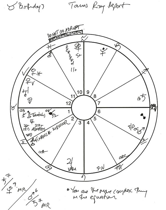 Chart  #2.