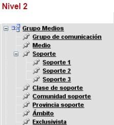 Nivel 2 InfoIO Medios