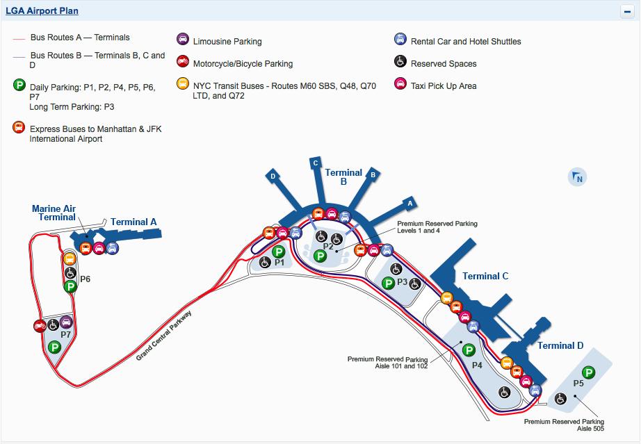 Plano Aeropuerto La Guardia