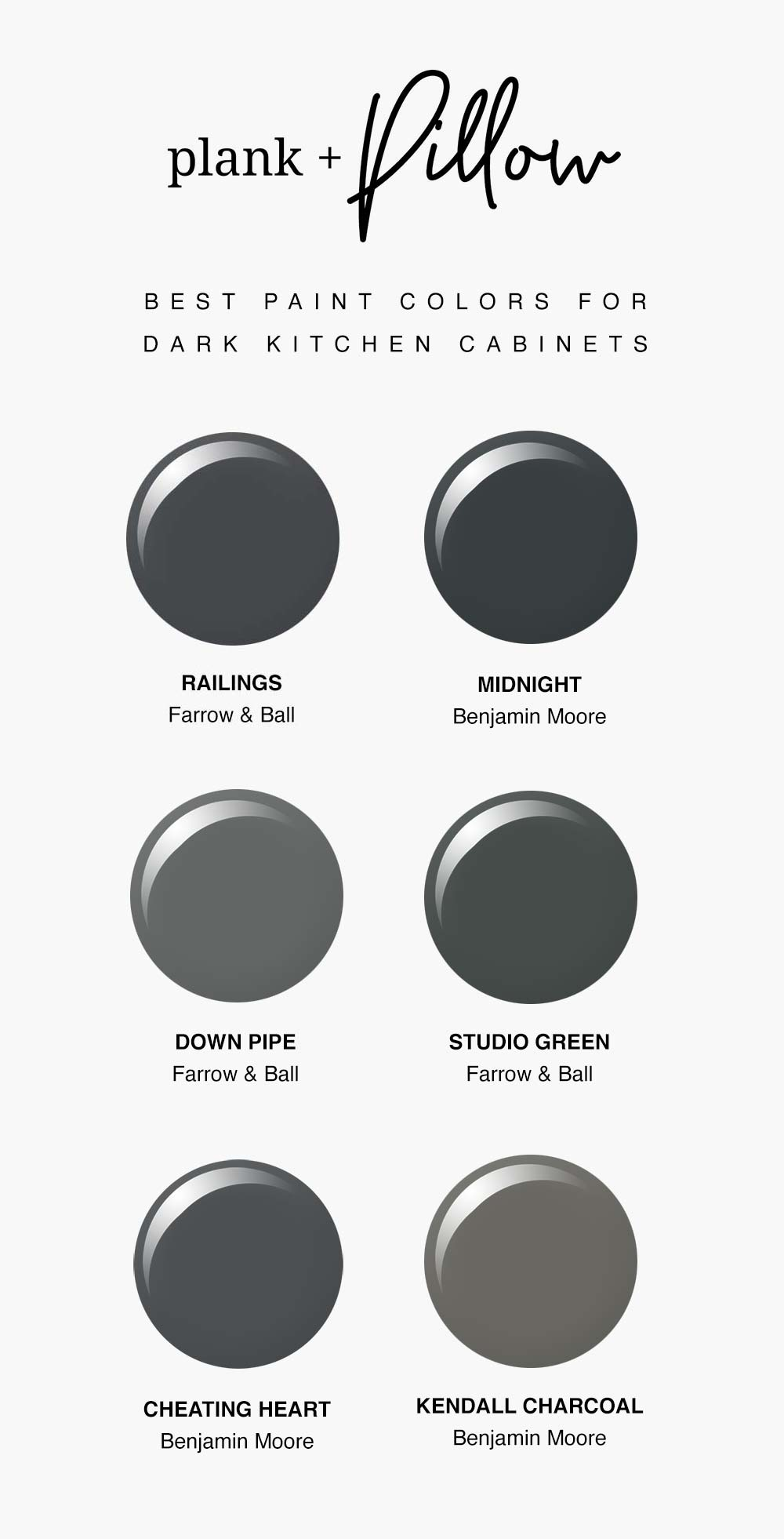 Charcoal Paint Color : charcoal, paint, color, Paint, Colors, Kitchen, Cabinets, Plank, Pillow