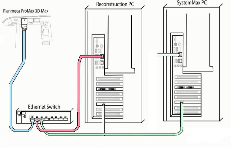Correcting Physical Network [Planmeca Tech Wiki]
