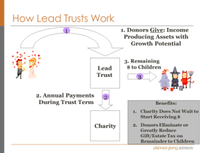 lead trust pick