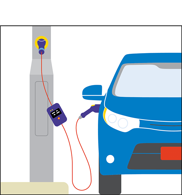 A standard EV socket is mounted onto a freestanding pedestal or light pole and is appropriate for long dwell times. Users must supply their own cord. This charging option is popular in Europe, although not used in North America.